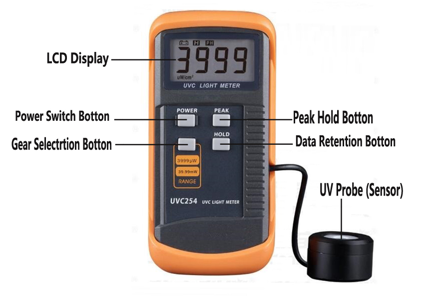 Short-Wave Deep UV Meter