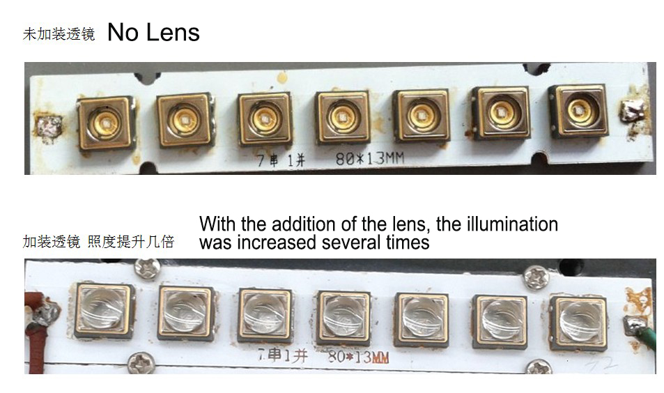 UV LED Hemispherical Lens Suppliers