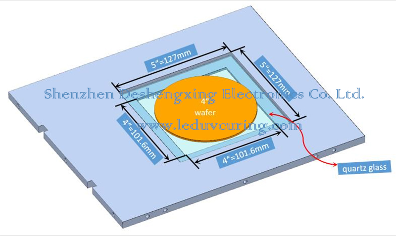 High Power UV Cure Adhesive Machine Curing Epoxy Resins Manufacturer