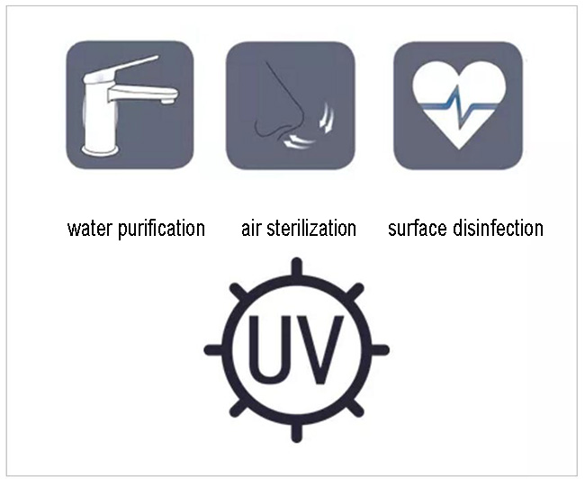 Portable UV LED Sterilization Instrument For Home Disinfection
