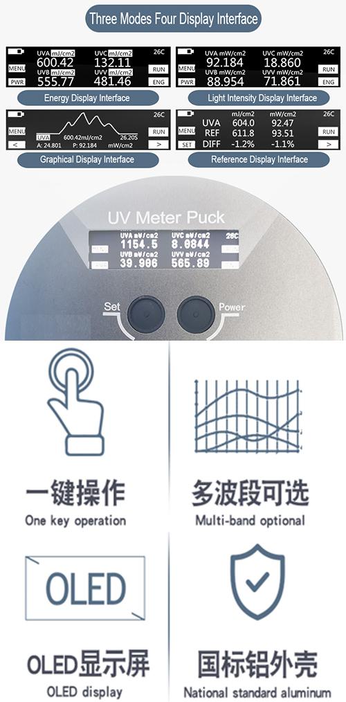 Máy đo cường độ ánh sáng UV Kiểm tra cường độ công suất